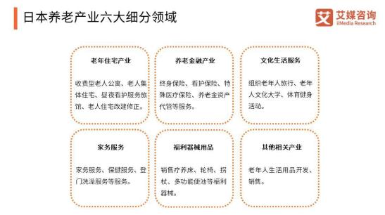 2019日本养老产业发展现状、保险制度及经验借鉴分析