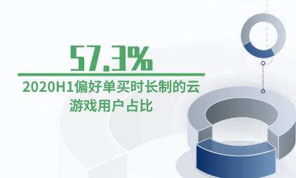 云游戏行业数据分析:2020H1偏好单买时长制的云游戏用户占比57.3%
