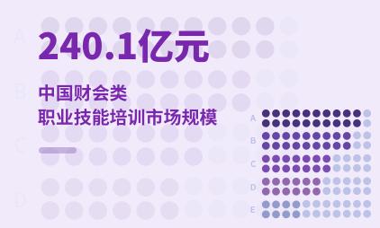 职业教育行业数据分析:2020年中国财会类职业技能培训市场规模为240.1亿元