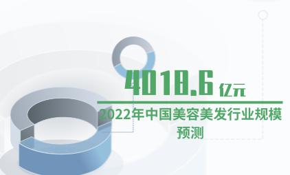 美容美发行业数据分析:预计2022年中国美容美发行业规模为4018.6亿元