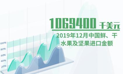 水果行业数据分析:2019年12月中国鲜、干水果及坚果进口金额为1069400千美元