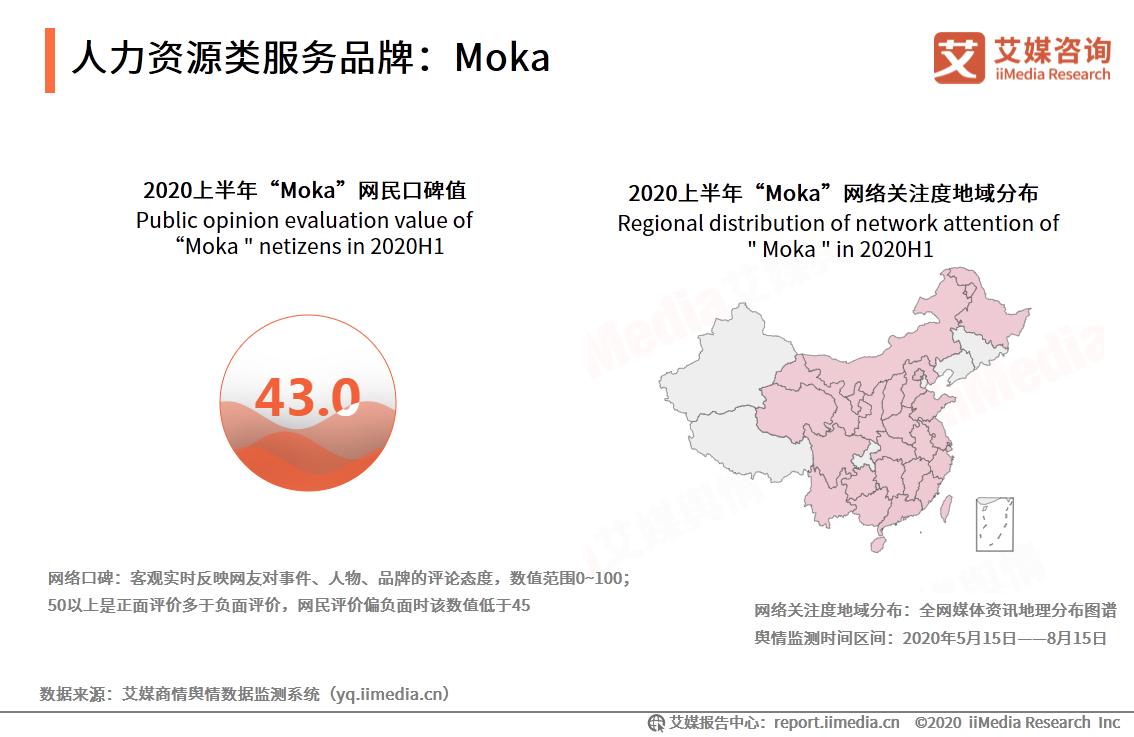 人力资源类服务品牌:Moka2