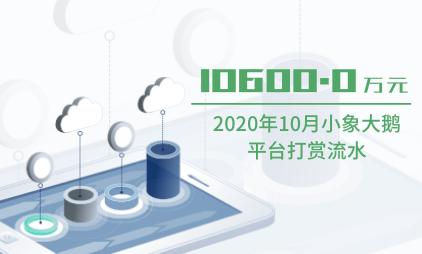 直播电商行业数据分析:2020年10月小象大鹅平台打赏流水为10600.0万元