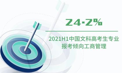 高考数据分析:2021H1中国24.2%文科高考生专业报考倾向工商管理
