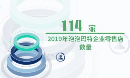 潮玩行业数据分析:2019年泡泡玛特企业共有114家零售店
