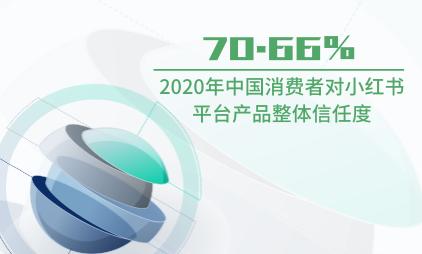 电商行业数据分析:2020年中国消费者对小红书平台产品整体信任度为70.66%