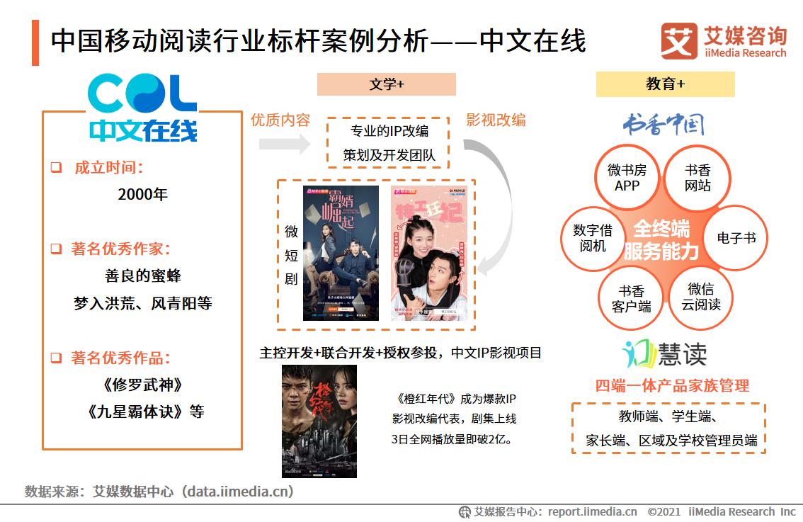 中国移动阅读行业标杆案例分析——中文在线