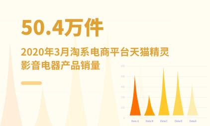 智能家居数据分析:2020年3月淘系电商平台天猫精灵影音电器产品销量为50.4万件