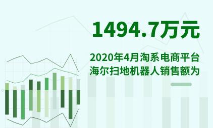 家电行业数据分析:2020年4月淘系电商平台海尔扫地机器人销售额为1494.7万元