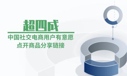 电商行业数据分析:超四成中国社交电商用户有意愿点开商品分享链接