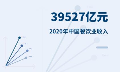 餐饮行业数据分析:2020年中国餐饮业收入为39527亿元