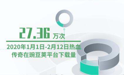 游戏行业数据分析:2020年1月1日-2月12日热血传奇在豌豆荚平台下载量为27.36万次