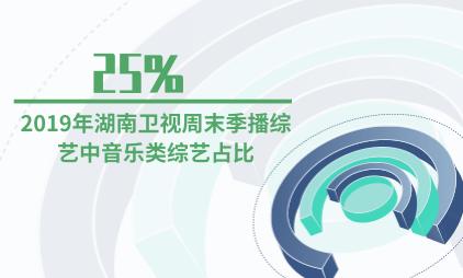 综艺行业数据分析:2019年湖南卫视周末季播综艺中音乐类综艺占比25%