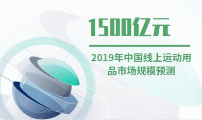 體育消費行業數據分析:2019年中國線上運動用品市場規模將達1500億元
