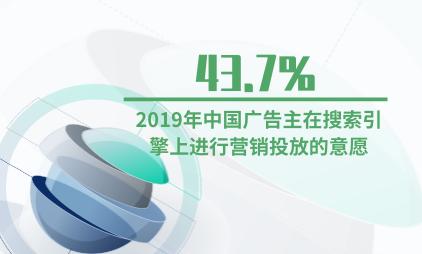 广告行业数据分析:2019年中国43.7%广告主非常愿意在搜索引擎上进行营销投放