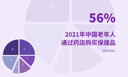 保健品行业数据分析:2021年中国56%老年人通过药店购买保健品