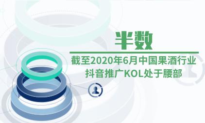 KOL营销行业数据分析:截至2020年6月中国果酒行业半数抖音推广KOL处于腰部