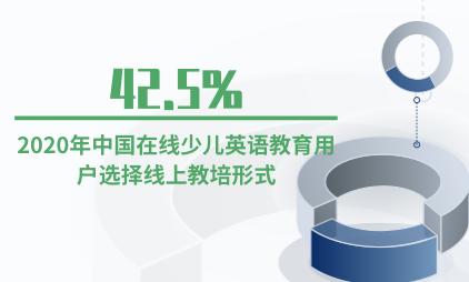 教育行业数据分析:2020年42.5%中国在线少儿英语教育用户选择线上教培形式