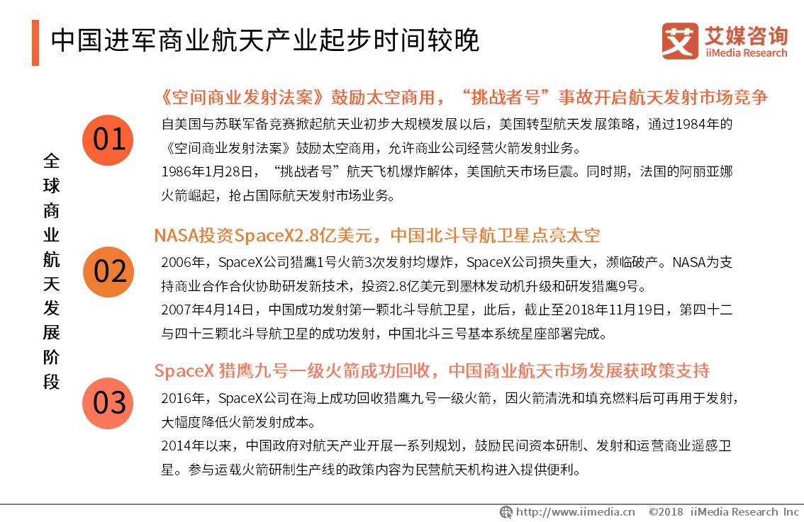 中国进军商业航天产业起步时间较晚,与世界水平相比仍有很大的发展空间。