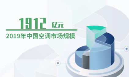 家电行业数据分析:2019年中国空调市场规模达1912亿元
