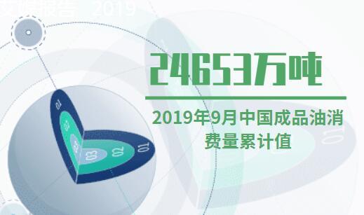 能源行业数据分析:2019年9月中国成品油消费量累计值为24653万吨