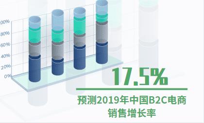 电商行业数据分析:预测2019年中国B2C电商销售增长率为17.5%