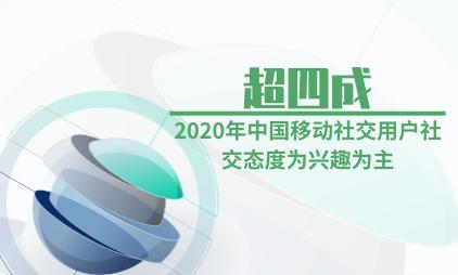 社交行业数据分析:2020年超四成中国移动社交用户社交态度为兴趣为主