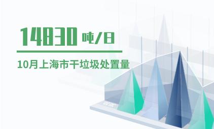 垃圾分类行业数据分析:2019年10月上海市干垃圾处置量为14830吨/日