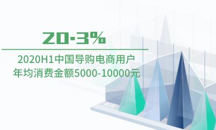 导购电商行业数据分析:2020H1中国20.3%导购电商用户年均消费金额5000-10000元