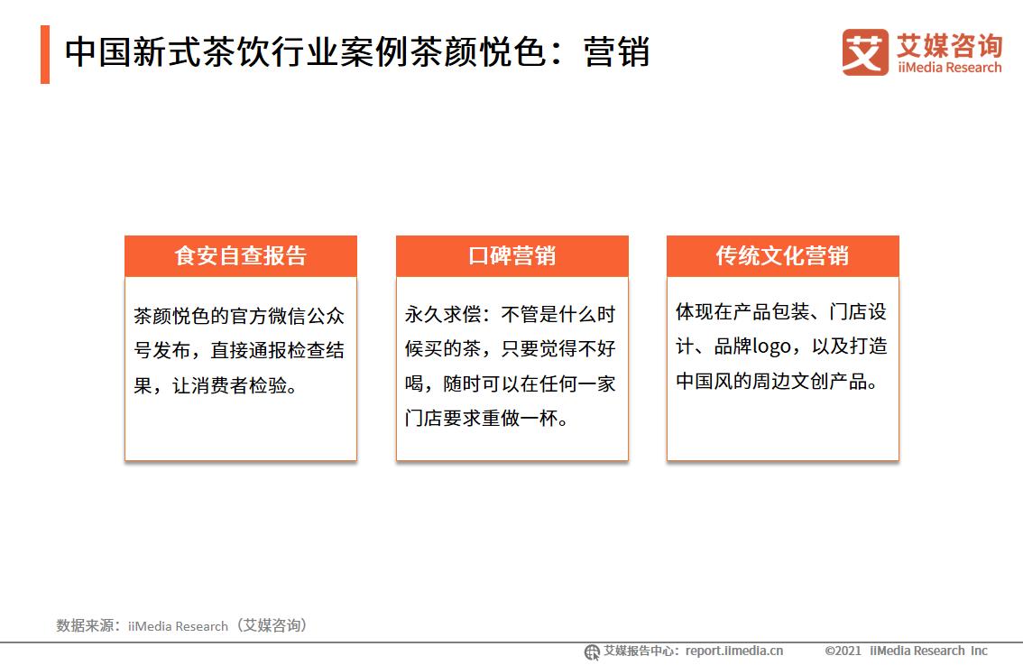 中国新式茶饮行业案例茶颜悦色:营销
