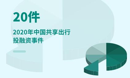 共享出行行业数据分析:2020年中国共享出行投融资事件为20件