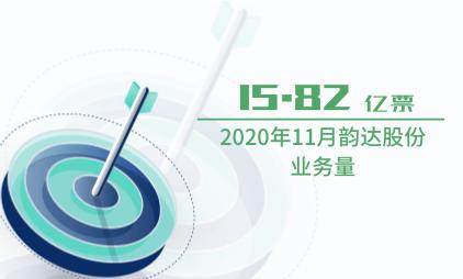 快递行业数据分析:2020年11月韵达股份业务量达15.82亿票
