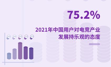 电竞行业数据分析:2021年中国75.2%用户对电竞产业发展持乐观的态度