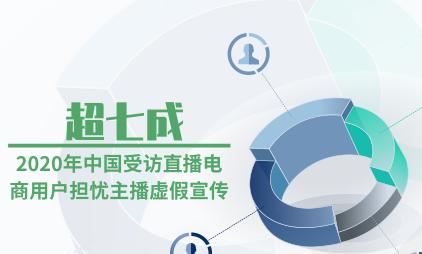直播电商行业数据分析:2020年超七成中国受访直播电商用户担忧主播虚假宣传