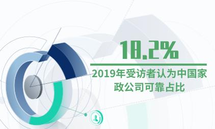 家政服务行业数据分析:2019年仅有18.2%的受访者认为中国家政公司可靠