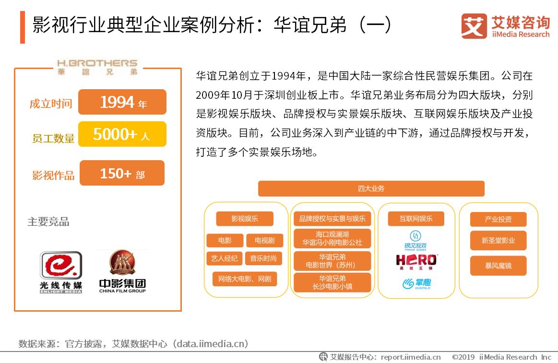 影视行业典型企业案例分析:华谊兄弟
