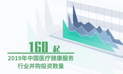 医疗健康行业数据分析:2019年中国医疗健康服务行业并购投资数量降至160起