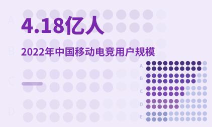 电竞直播行业数据分析:2022年中国移动电竞用户规模将达4.18亿人