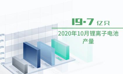 电池行业数据分析:2020年10月锂离子电池产量为19.7亿只