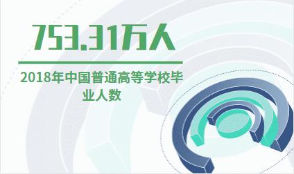 就业形势数据分析:2018年中国普通高等学校毕业人数为753.31万人