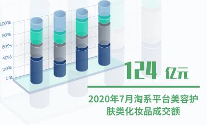 化妆品行业数据分析:2020年7月淘系平台美容护肤类化妆品成交额为124亿元