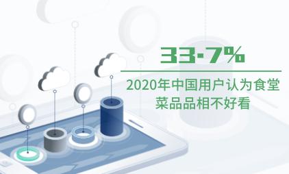 团餐行业数据分析:2020年中国33.7%用户认为食堂菜品品相不好看