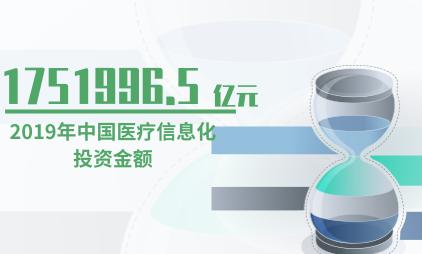 医疗信息化行业数据分析:2019年中国医疗信息化投资金额为1751996.5亿元