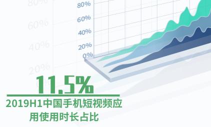 手机应用行业数据分析:2019H1中国手机短视频应用使用时长占比为11.5%