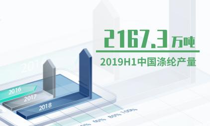 化纤行业数据分析:2019H1中国涤纶产量为2167.3万吨