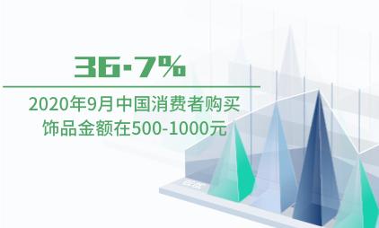 饰品行业数据分析:2020年9月36.7%消费者购买饰品金额在500-1000元