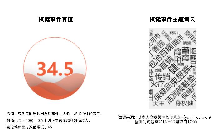 """百亿权健帝国事件持续发酵,天猫京东苏宁下架""""权健""""产品"""