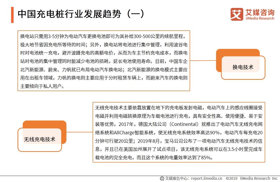 中国充电桩行业发展趋势(一)