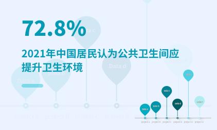 旅游行业数据分析:2021年中国72.8%居民认为公共卫生间应提升卫生环境