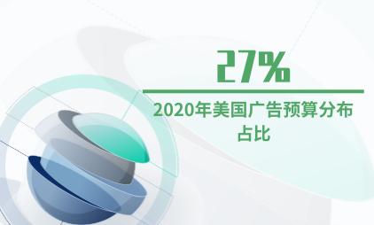 广告行业数据分析:2020年美国广告预算分布占比27%